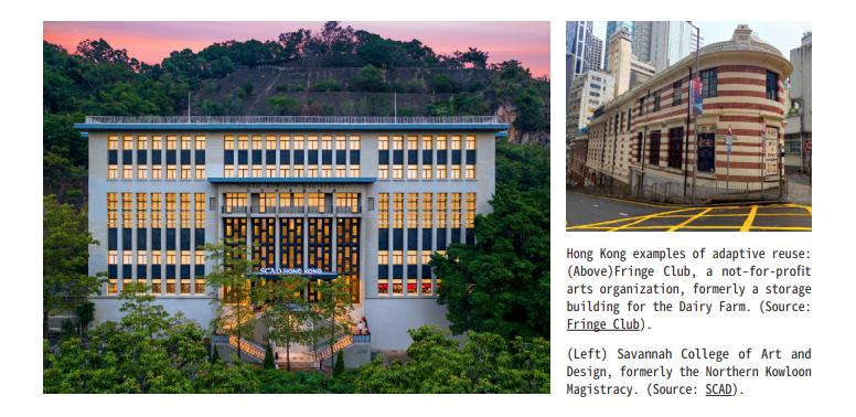 Hong Kong Conservation adaptive reuse examples